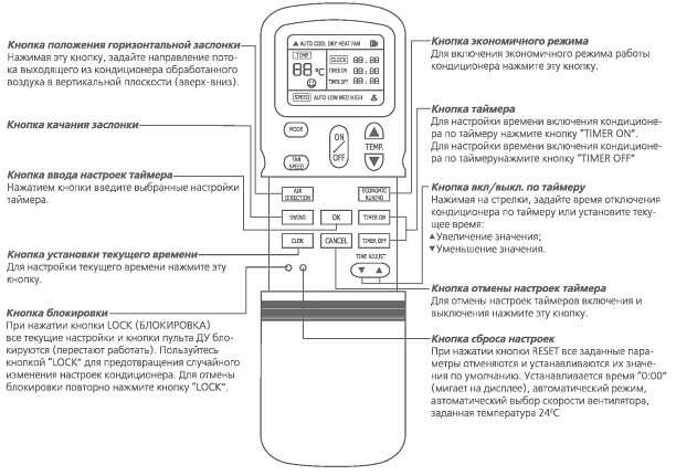 пульт для кондиционера general climate инструкция к пульту