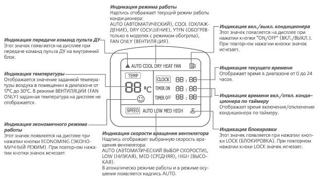Кондиционеры general climate / генерал климат.