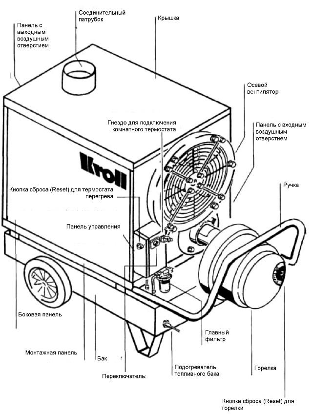 Gembird электрическая схема