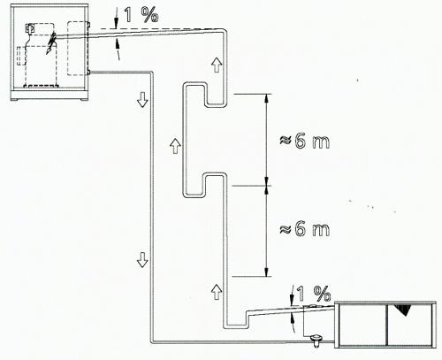 Компрессорно-конденсаторный